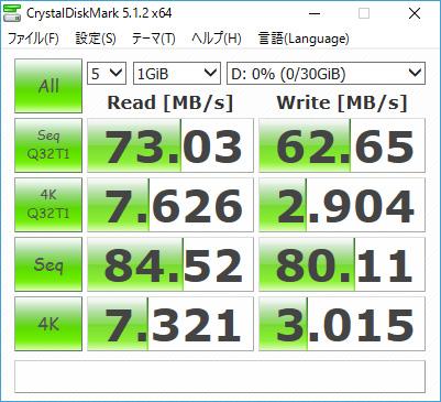 ThinkPad X260 SDカードスロットベンチマーク 速度を計測