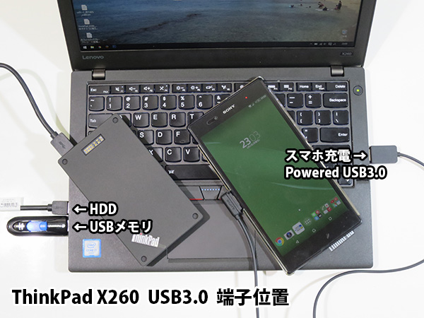 ThinkPad X260 USB3.0端子位置