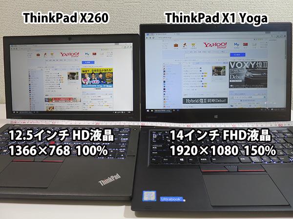 12.5インチのThinkPad X260 14インチのX1 Yoga 液晶画面を比較